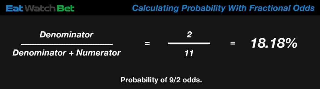 probability with fractional odds