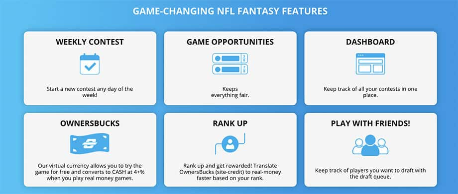how ownersbox fantasy works